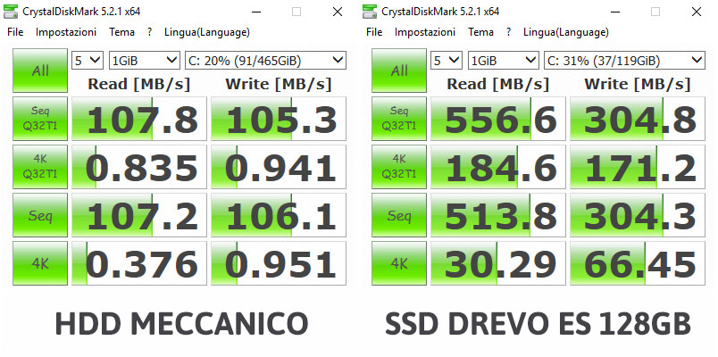 Differenza prestazioni disco SSD DREVO ES 128Gb